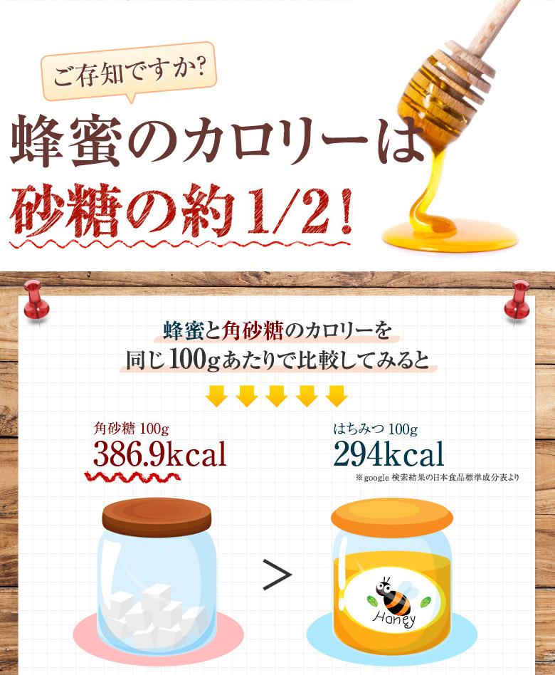蜂蜜のカロリーは砂糖の約1/2!